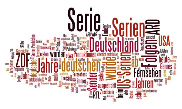 Wordle, basierend auf dem hier vorgestellten Text von Dietrich Leder