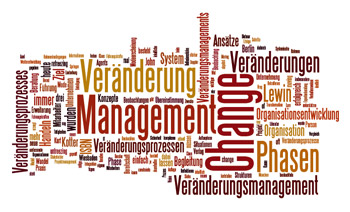 Wordle-Veränderungsmanagement