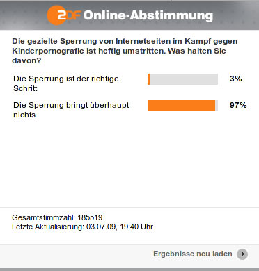 Netzsperrenumfrage ZDF - letzter bekannter Screenshot ehe das ZDF die Umfrage kommentarlos gelöscht hat